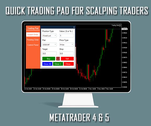 Forex MT4 Indicator   Forex Trading Strategies   Forex Indicator Download  